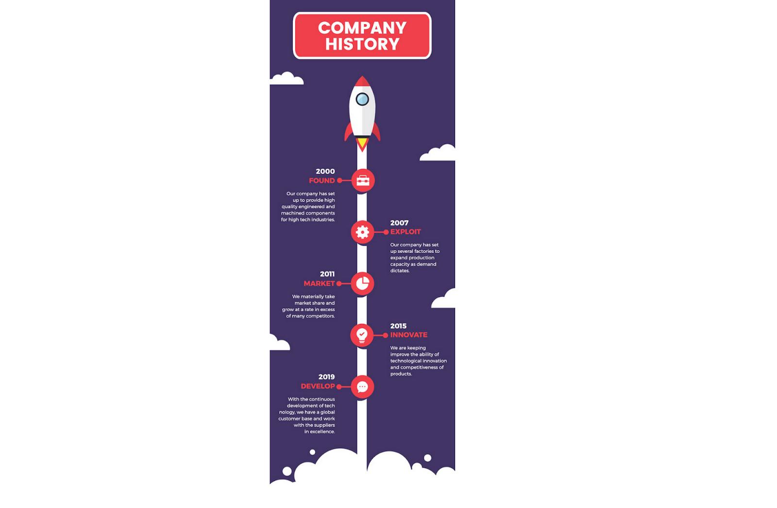 Design cap timed infographics