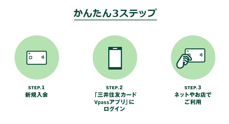 三井住友VISAカード「タダチャン」参加方法