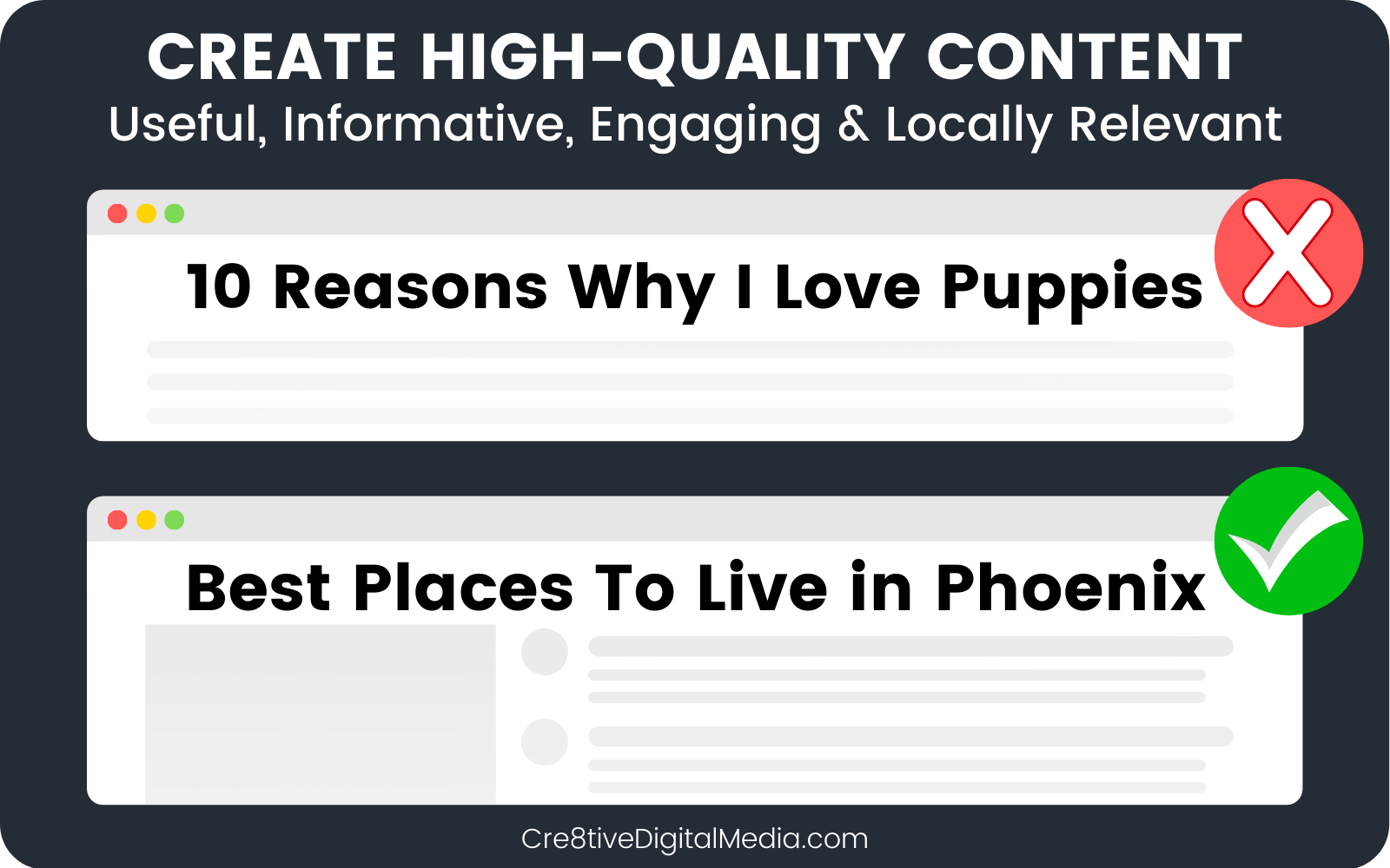 Create High-Quality & Locally Relevant Content