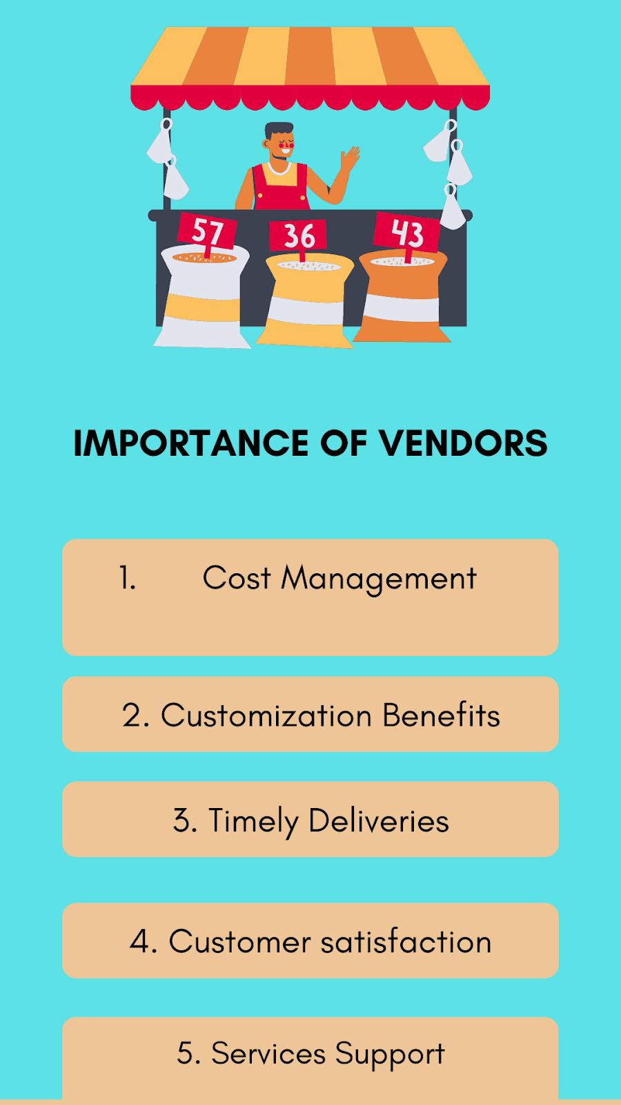 Importance of Vendor management