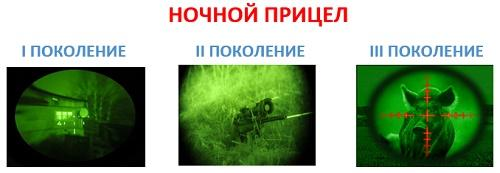 C:\Users\Tanju\Desktop\4_Прицелы ночного видения\pricely-nochnogo-videniya-3.jpg