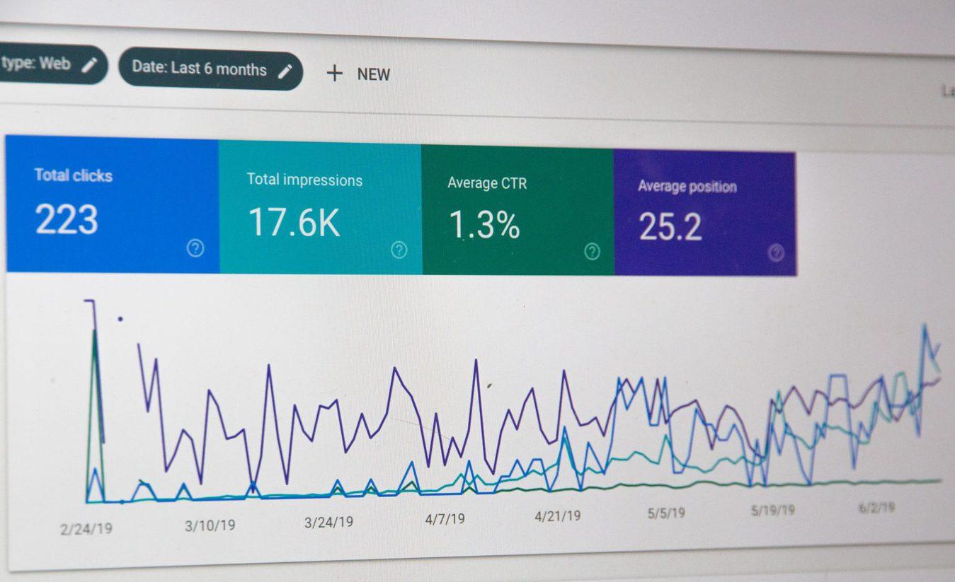 wykres analizy marketingowej