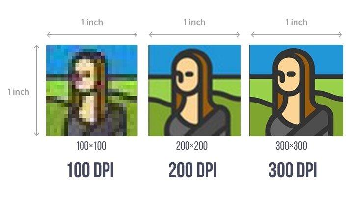 Image at 100, 200, and 300 DPI / PPI