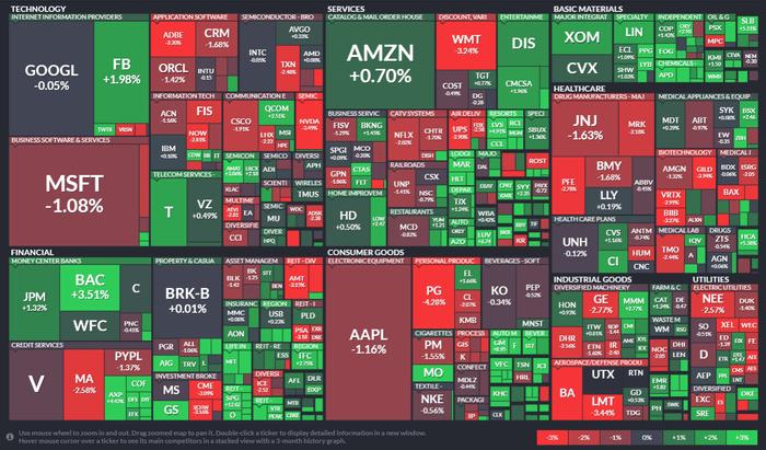 美股投資推薦