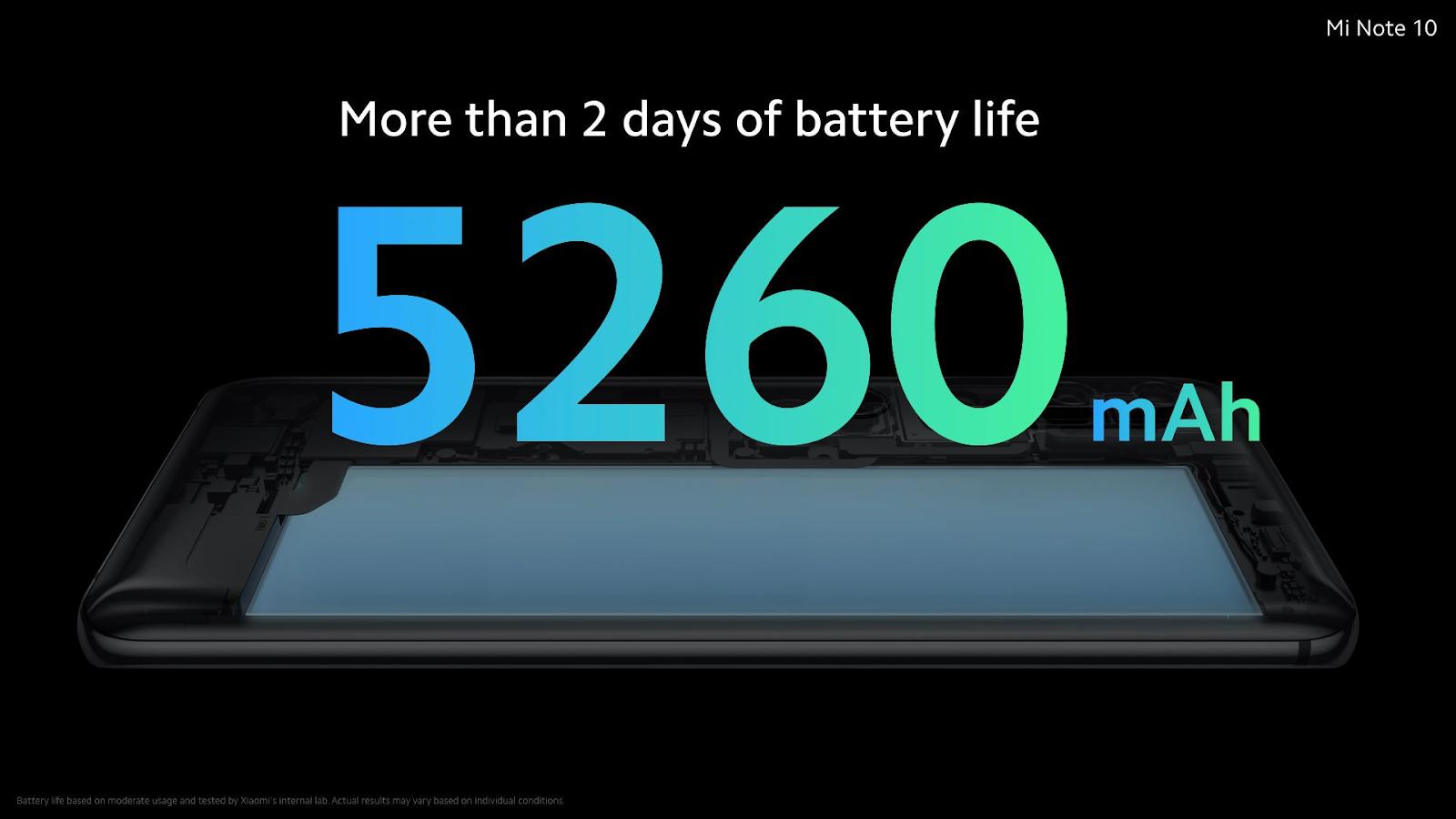 Mi CC9 Pro / Mi Note 10 电池容量