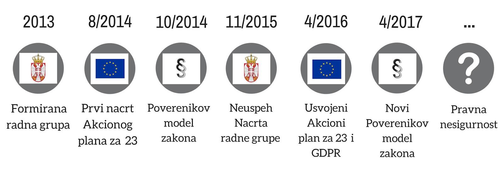 ZZPL timeline crop.jpg