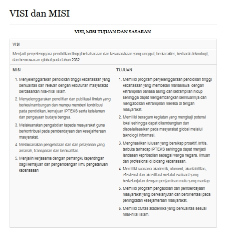 Fakultas Bahasa dan Budaya Asing Universitas Muhammadiyah Semarang