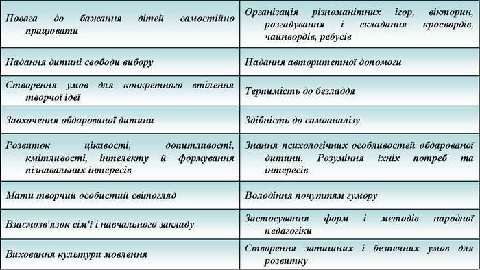 http://ruoord.kharkivosvita.net.ua/pic/741.jpg