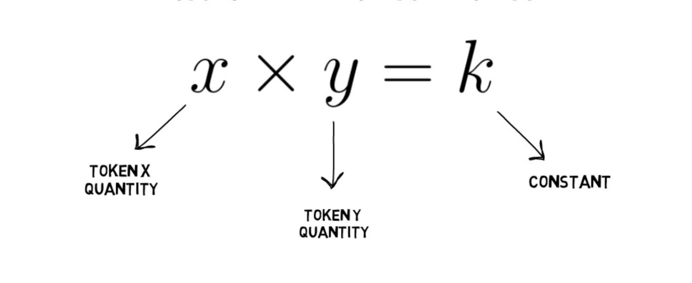 How Do Liquidity Pools Work? DeFi Explained   by Finematics   Medium