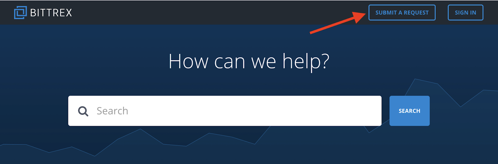 Retrieve Your Data From Bittrex – Node40