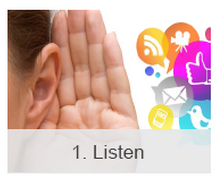 PRDA Listen