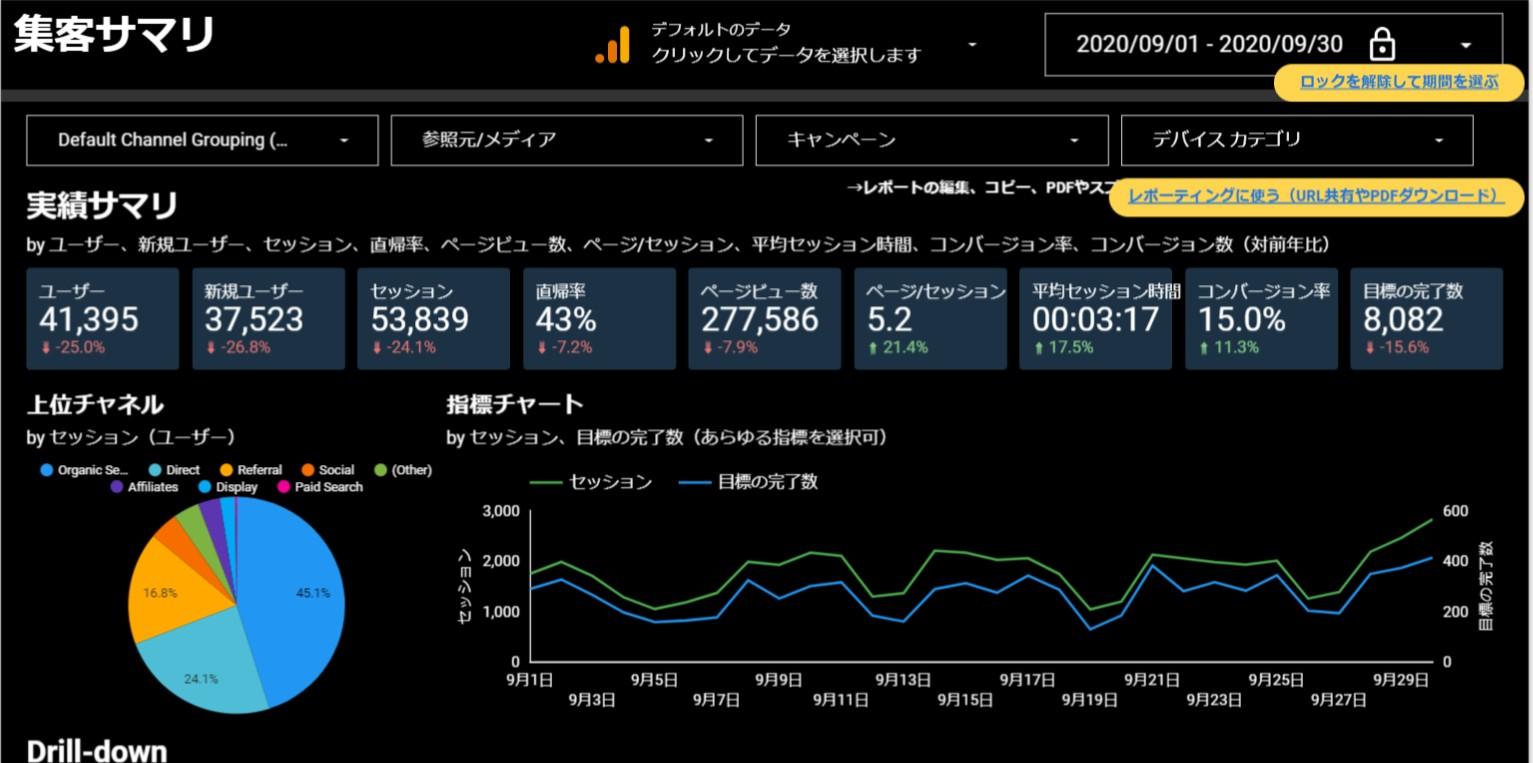 analytics-datastudio