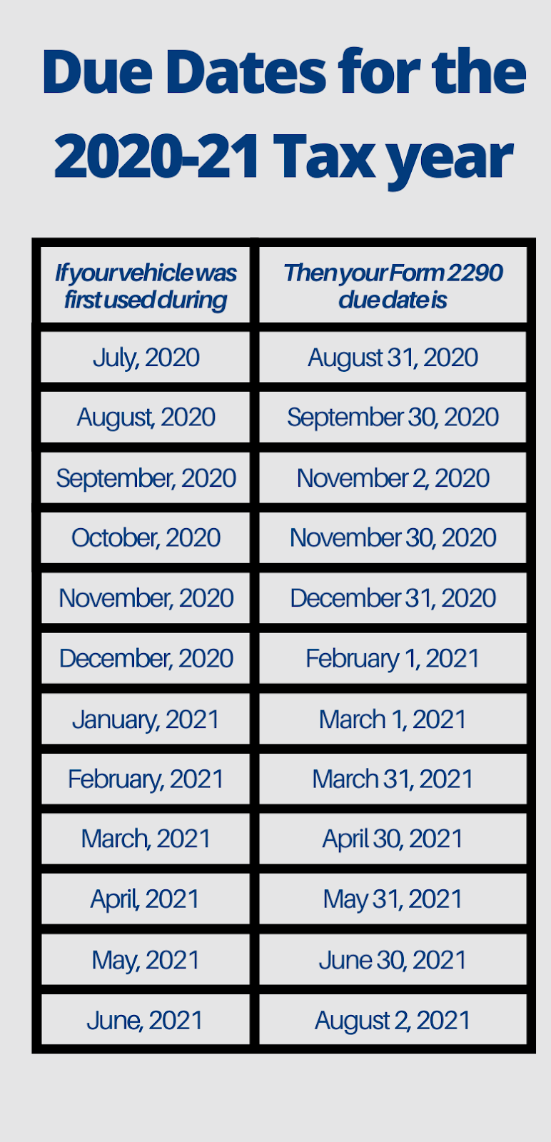 due date for filing form 2290 for 2020-2021 tax period