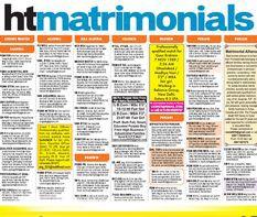 Hindustan Times Matrimonial