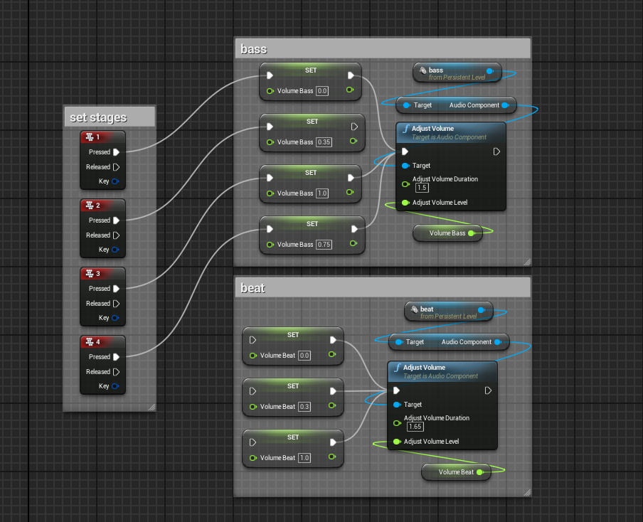 Gamasutra dev janas blog ue4 state based level music system basics fig 33 adding a reference and setup for beat malvernweather Image collections