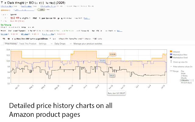 Amazon warehouse deals price tracker