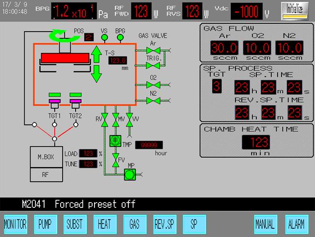 【特徴5】操作性を追求したタッチパネルプログラム