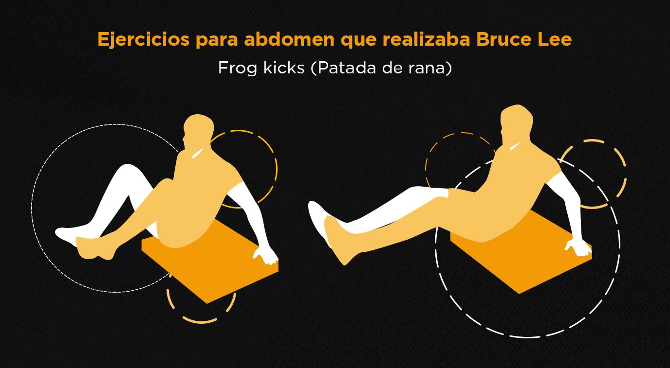 explicación gráfica de la realización de las patadas de rana, uno de los ejercicios para abdomen que realizaba Bruce Lee