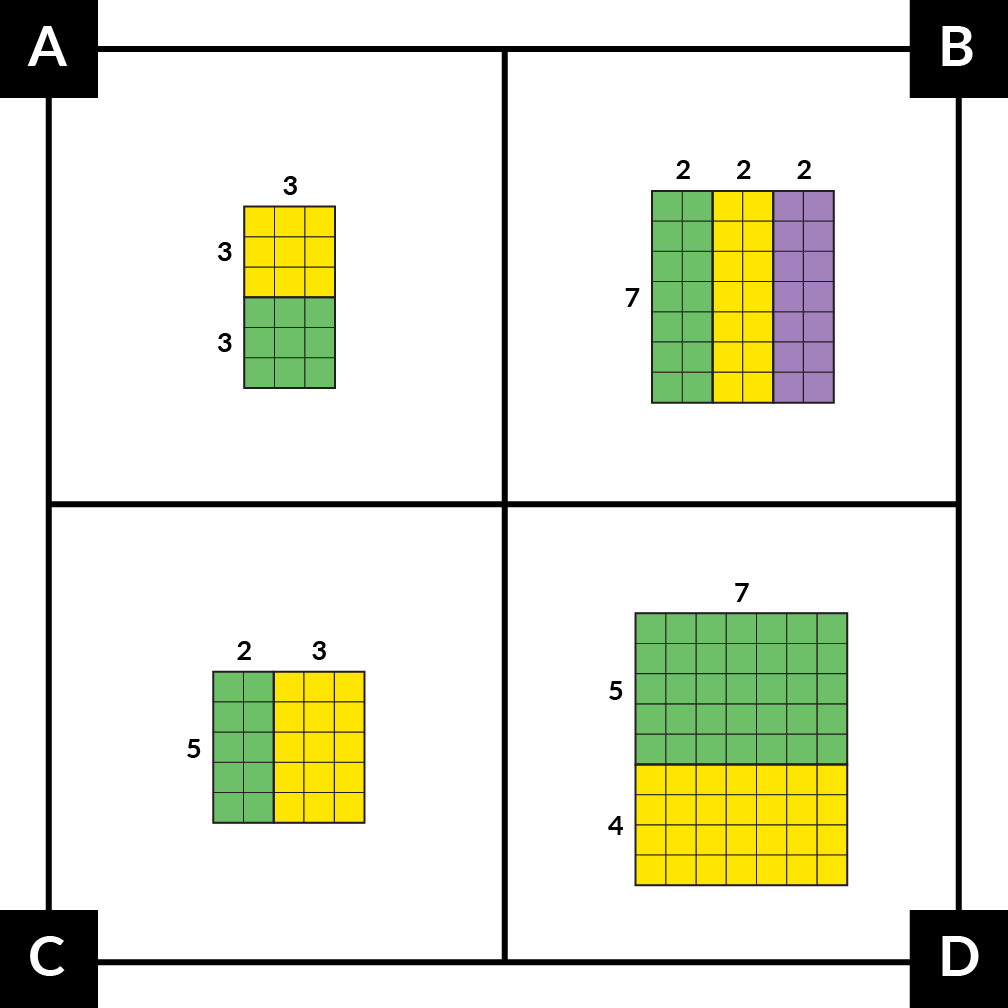 A. shows a 6 by 3 rectangle. The top is half is yellow. The bottom half is green. B. shows a 7 by 6 rectangle. The left third is green. The middle third is yellow. The right third is purple. C. shows a 5 by 5 rectangle. The left 2 columns are green. The right 3 columns are yellow. D. shows a 9 by 7 rectangle. The top 5 rows are green. The bottom 4 rows are yellow.
