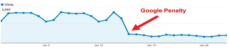 google-link-penalty-drop-traffic