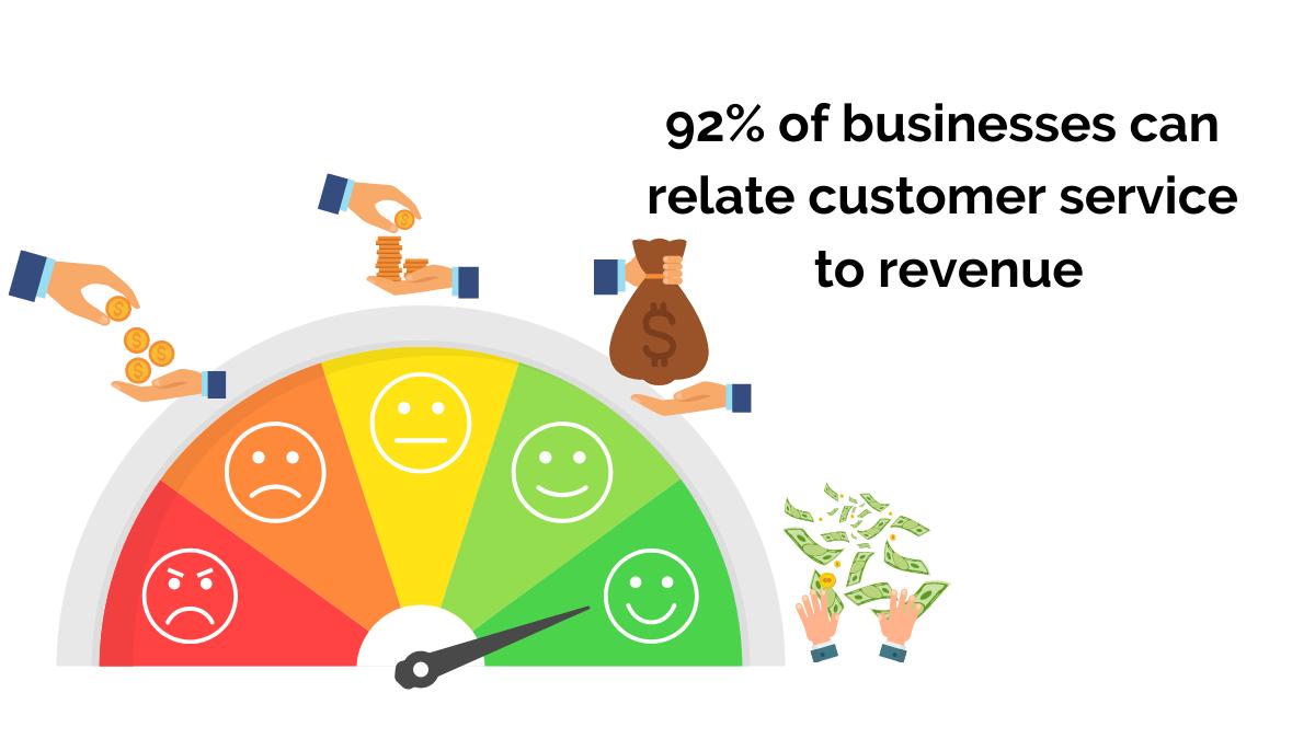 Customer service and revenue