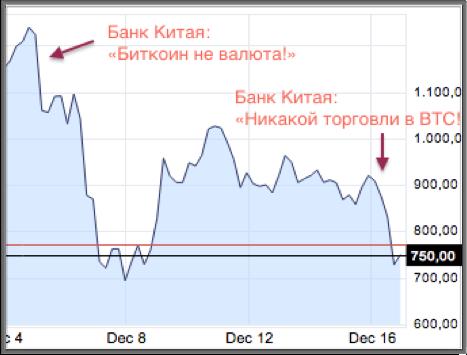 Заработать в интернете без вложений 100 рублей-14