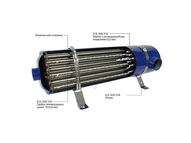 Теплообменник AquaViva HE 60