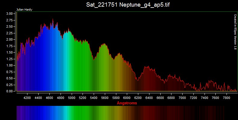 Neptune - Corrected.jpg