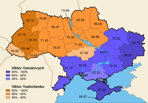 Ukrainian political views