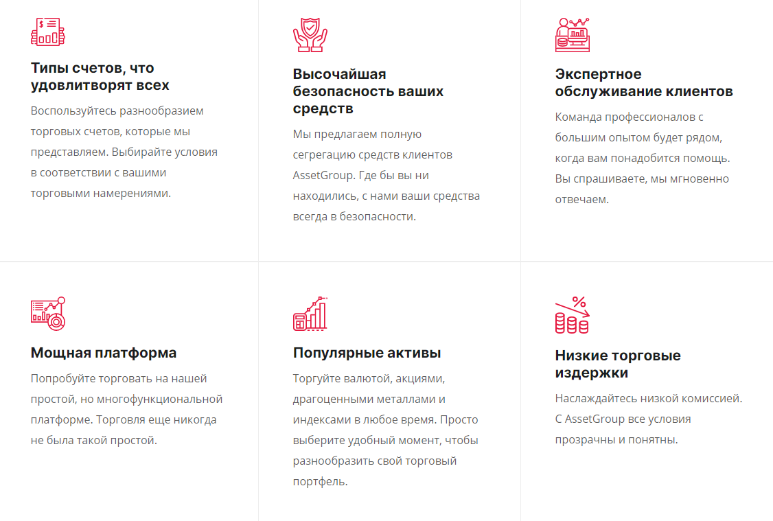 Отзывы об AssetGroup и анализ торговых условий 2021 обзор
