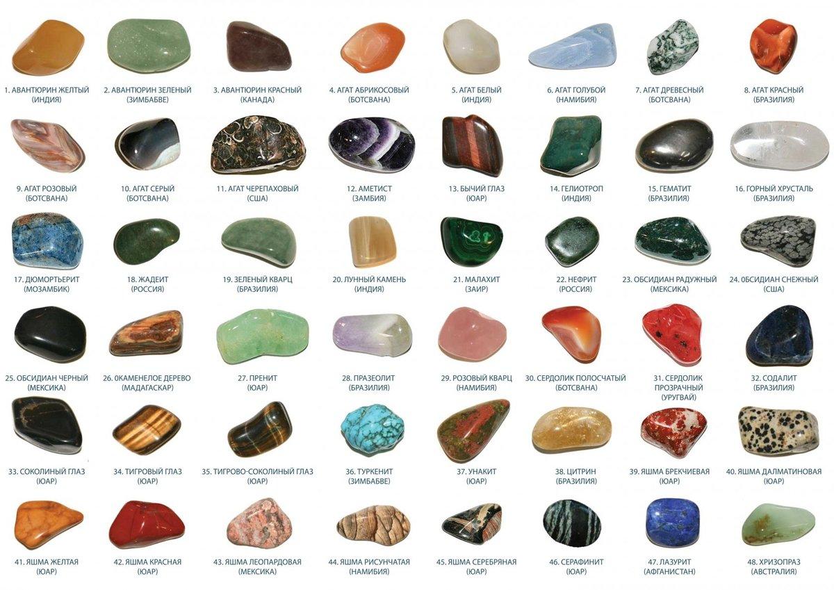 Камни картинки описание
