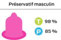 preservatif masculin.PNG