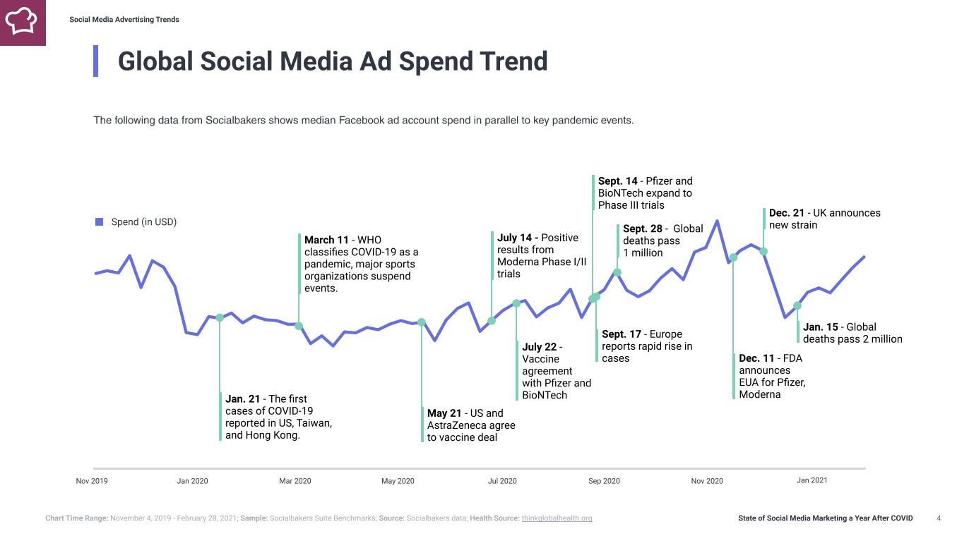 ZgKRhJDJYEueyED9Eisfx E8NJZSP YkvPGFLFbRrO3 yZrgLlPcEYAqf 《疫情下的社交媒體趨勢報告》,全球多了 30% 人看到 Facebook 廣告?