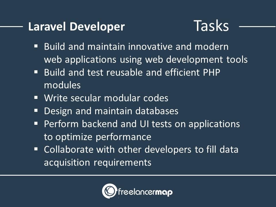 Responsibilities of a Laravel Developer