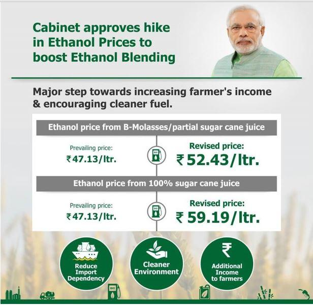 Image result for blending of ethanol with petrol in india