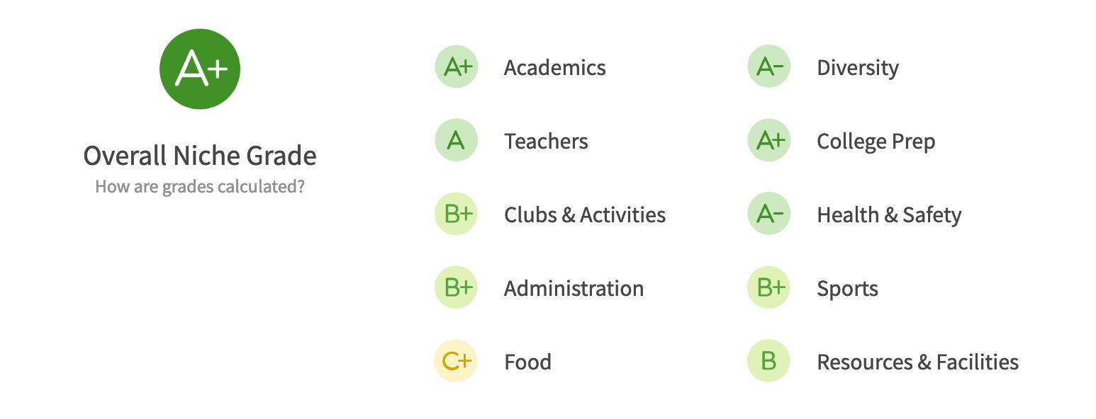 Seattle Public Schools Districts Bellevue niche.com grades
