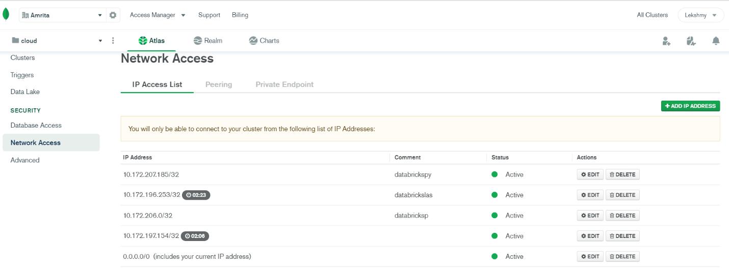 MongoDB Atlas with DataBricks 1
