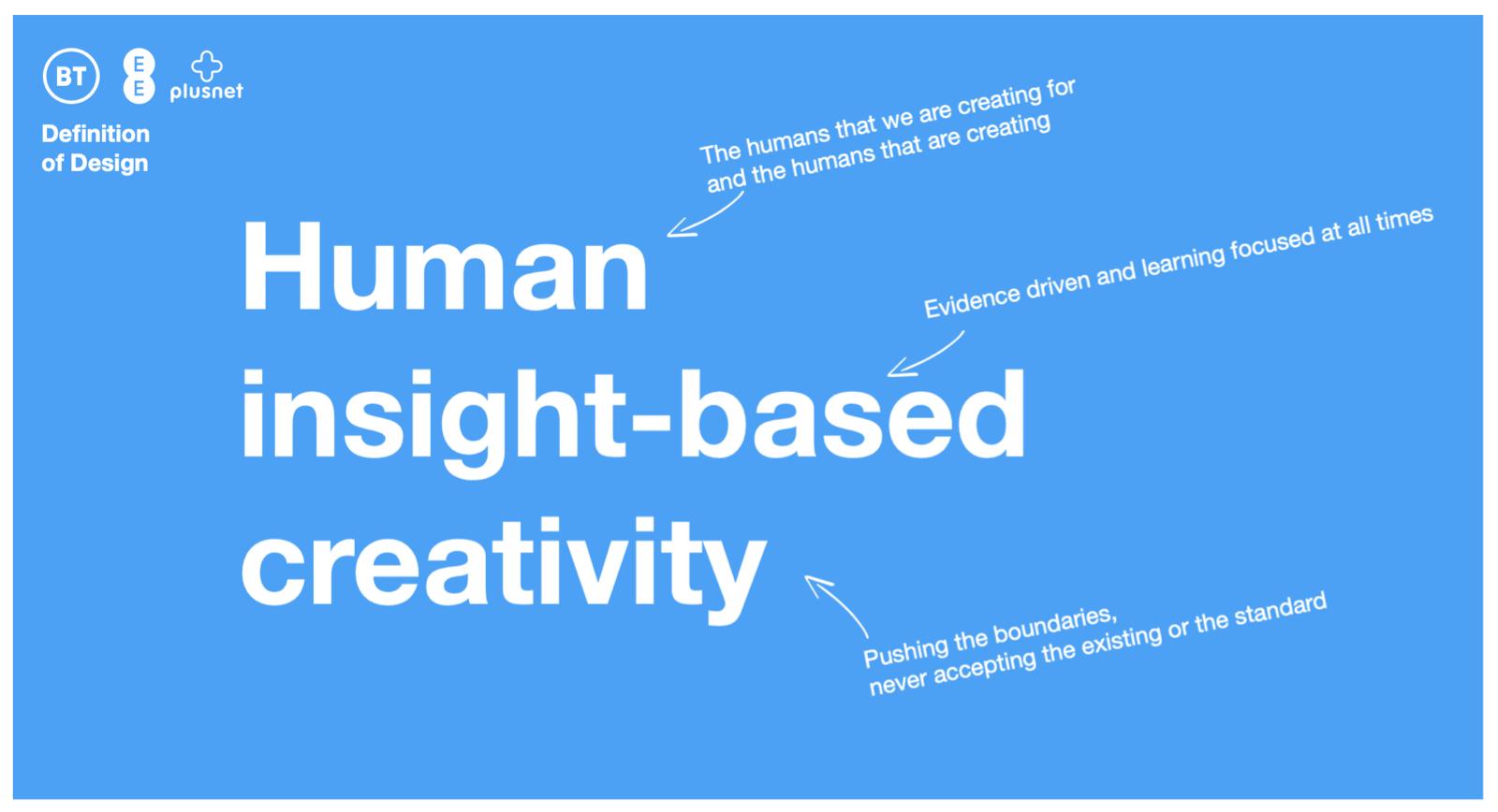 An infographic describing BT's definition of design: 'Human insight-based creativity'.