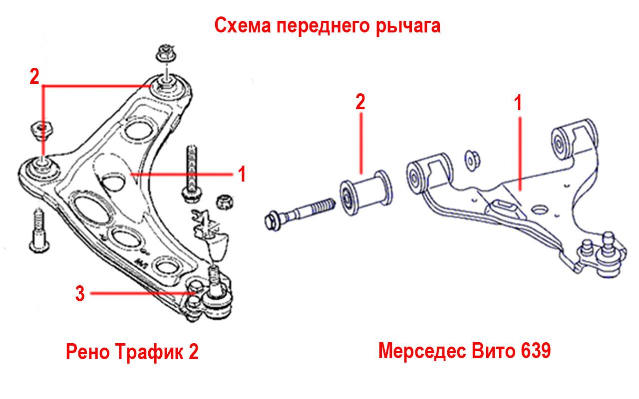 схема переднего рычага в рено трафик и мерседес вито