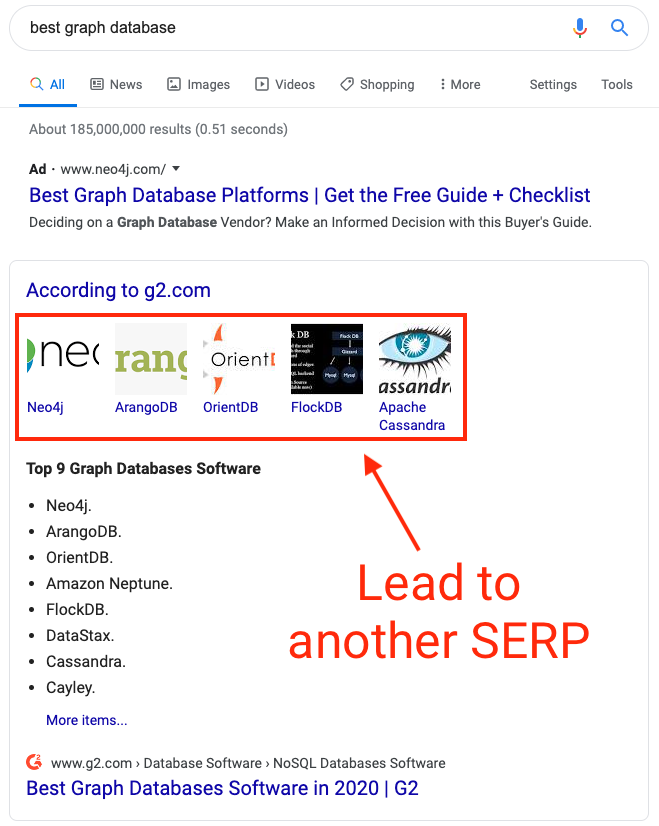 "Google desktop search results for ""best graph database"""