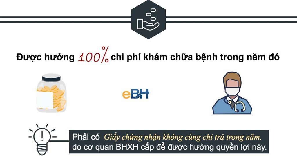 Quyền lợi thẻ BHYT 5 năm liên tục.