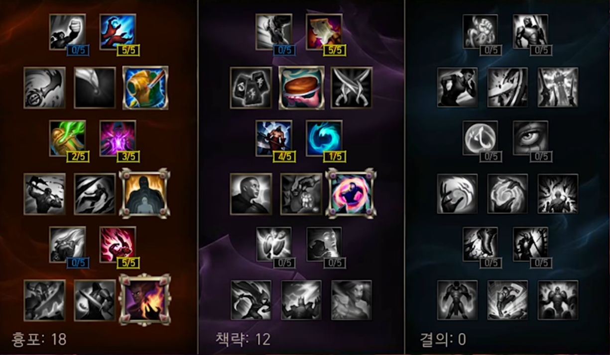 new masteries for lol - support mana