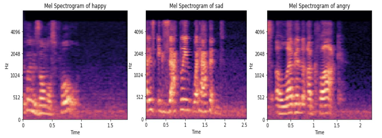 Mel Spectogram 1