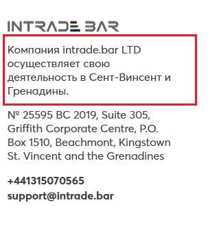 Обзор брокера бинарных опционов Intrade bar: отзывы кинутых вкладчиков
