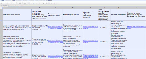 Костя, гугл-доксы и деньги Чиркунова