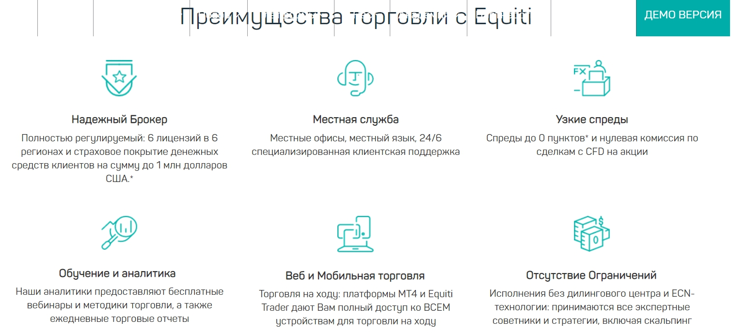 Equiti Capital – честная компания или лохотрон? Подробный обзор и отзывы реальные отзывы