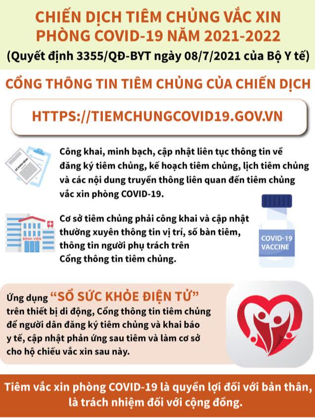 Cách đăng ký online tiêm vaccine COVID-19 - Ảnh 4.