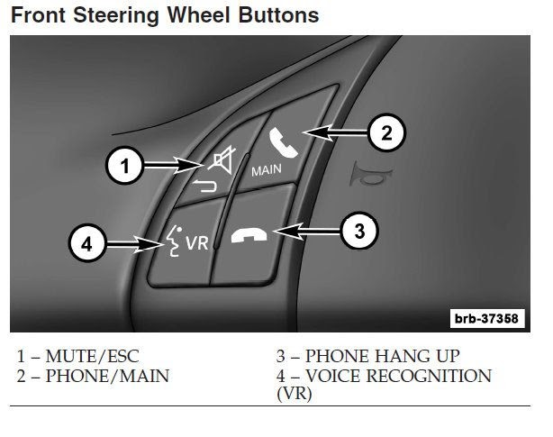 Fiat 500: Connecting to Blue&Me | Fiat 500 USA Fiat Navigation Wiring Diagram on fiat 500 pop diagram, fiat 128 wiring, fiat 124 1978 engine diagram,