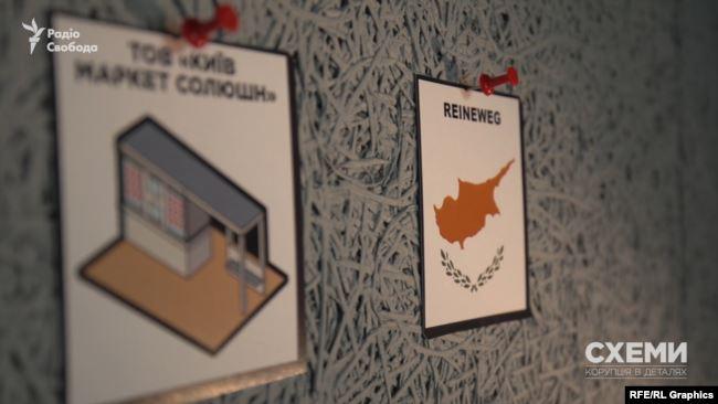 Послугами такої фірми користується і кіпрська компанія Reineweg – яка значиться засновником «Київ маркет солюшн»