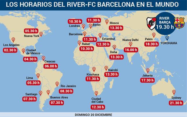 Horario y televisiones del River Plate - FC Barcelona